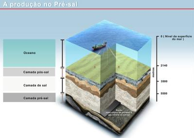 With this ocean topography, it will chose the best place to install 150 million dollars of pipes, or risers