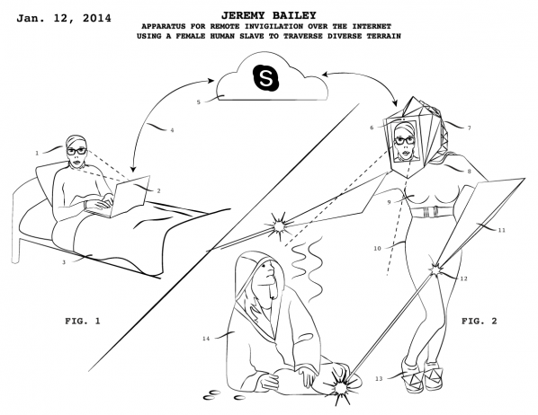 Patent Drawing #9, Apparatus for Remote Invigilation over the Internet Using a Female Human Slave to Traverse Diverse Terrain, 2014.