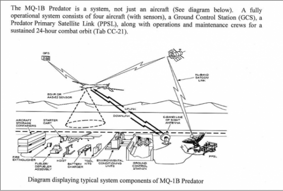 MQ-1B Drone Accident Report, 2nd March 2013, Kandahar Air Base Afghanistan.